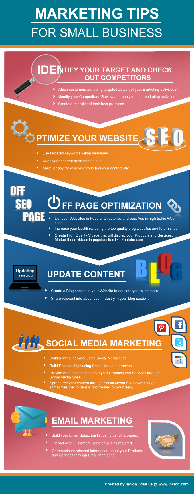 Interesting Internet Marketing Infographics Infographics