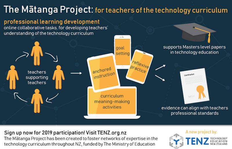 the-matanga-project