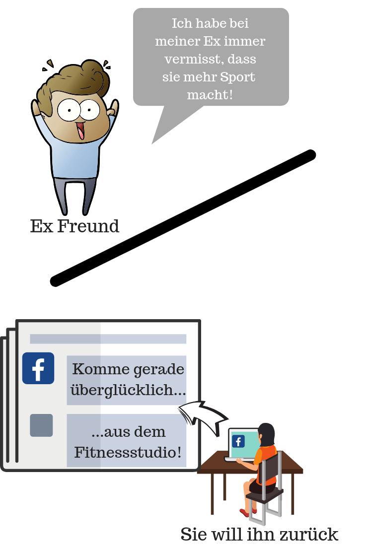 ex-zurück-tipps-mit-facebook-arbeiten
