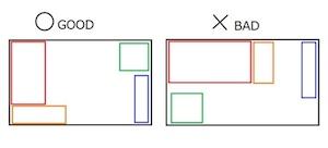 配置し終わったスペースは正方形