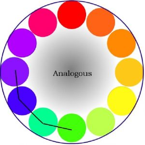 skema warna analog dalam roda warna