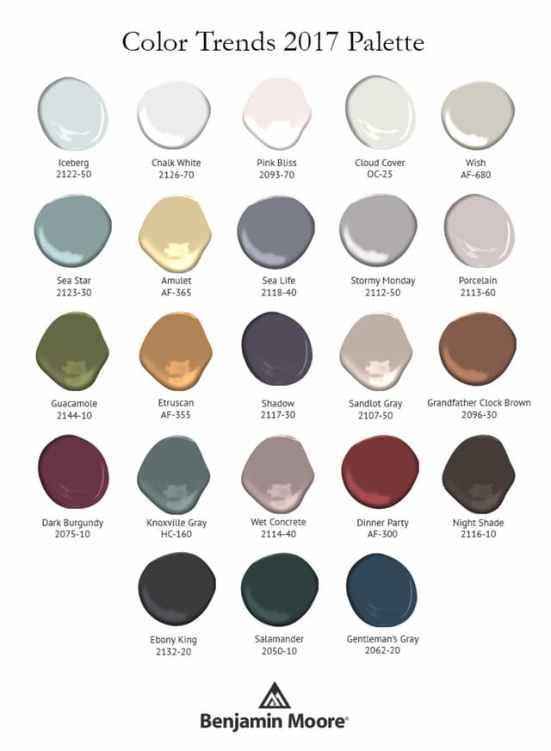 Benjamin Moore 2017 Color Trends | Interiors for Families