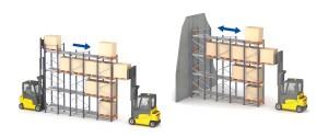 Industrial Storage Systems  Interlake Mecalux