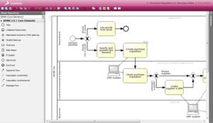 web gebaseerde BPM tool