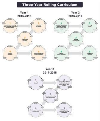 RESIDENT TEACHING_42x60_paper.pptx