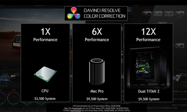 GeForce GTX TITAN Z - Davinci Resolve, 12x faster with GeForce GTX TITAN Z.