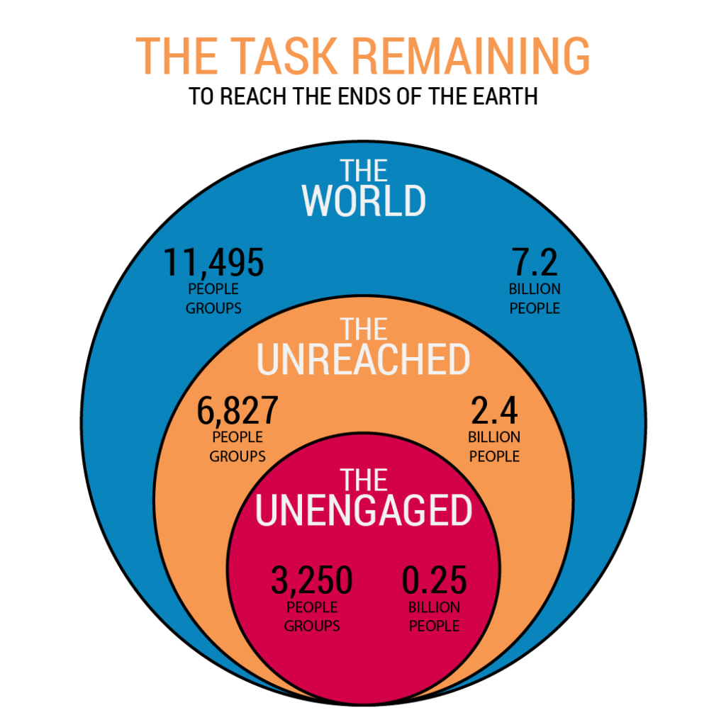 The Task Remaining-04-04