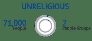 non-religious-02-02