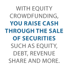The Best Equity Crowdfunding Sites – and How Equity Crowdfunding Can Work for Your Business