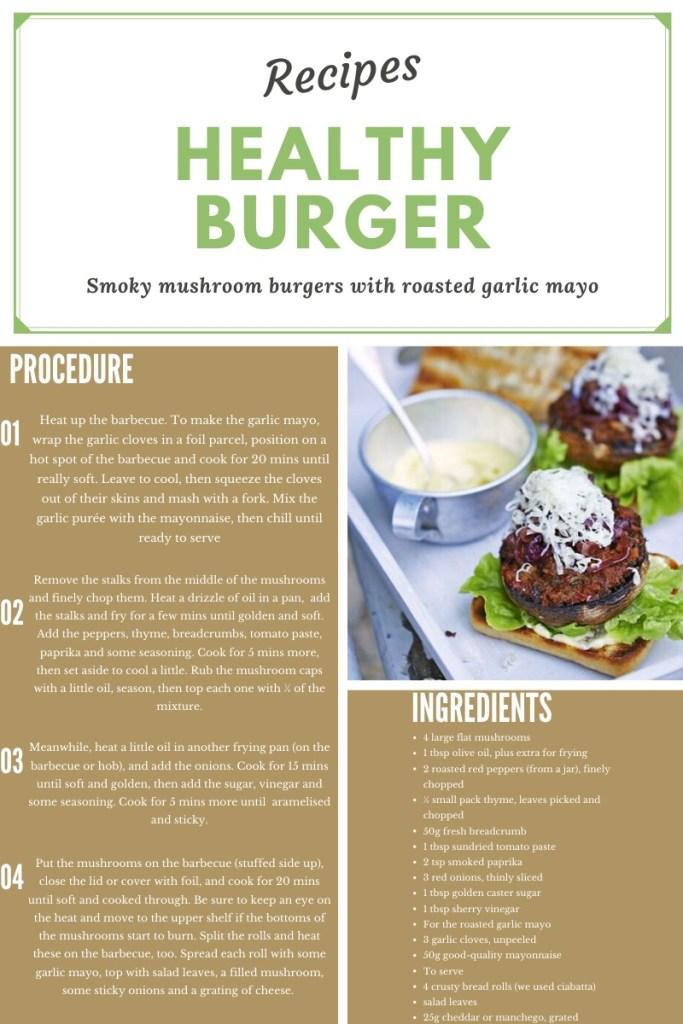 Recipe the best choice burger healthy food