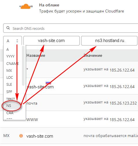 Добавляем не найденные Cloudflare NS-записи | Интернет-профи