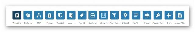 Панель управления сайтом в Cloudflare | Интернет-профи