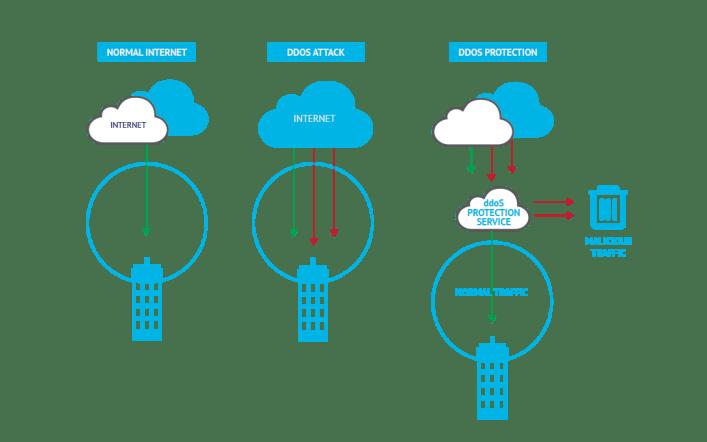 Secrets About Dedicated Server Hosting Revealed