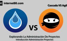 Cascada VS Agile