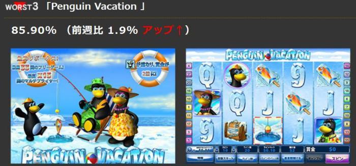 worst3「Penguin Vacation 」