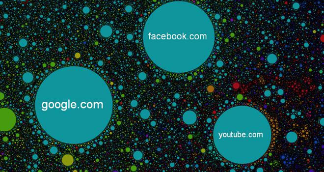 ¿Dónde está su sitio web en el universo on line?