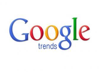 Google presenta Top Charts, la historia de las búsquedas