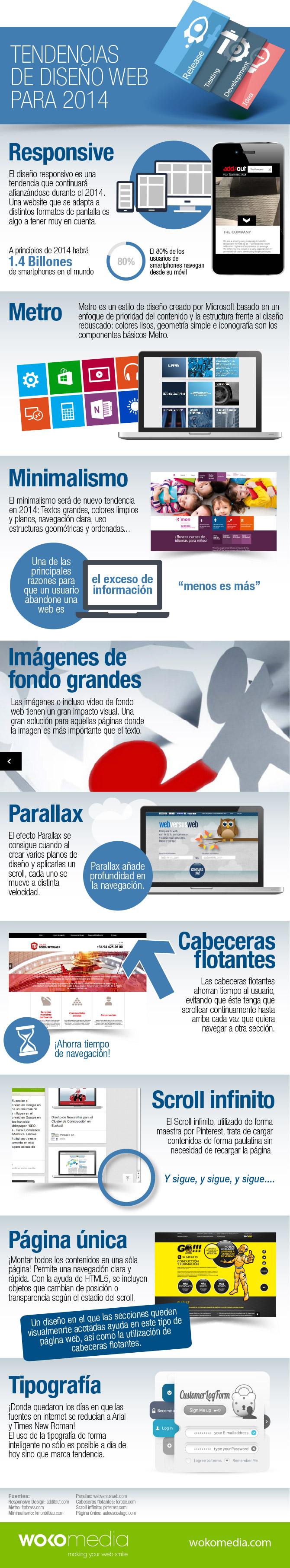 info tendencias diseño web 2014