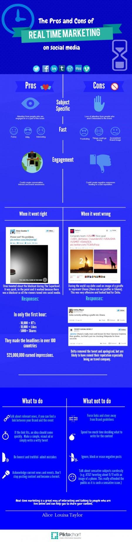 infografia-marketing-tiempo-real