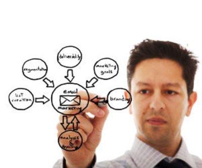 Automatización del marketing: lenta pero en crecimiento