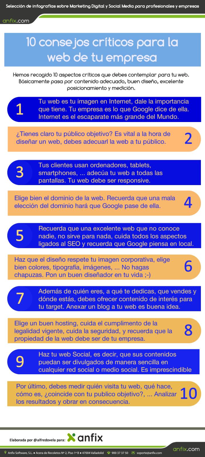 Infografía: 10 consejos críticos para la web de su empresa