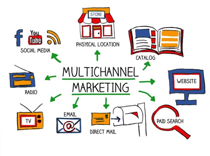 Marketing multicanal: El trabajo está por empezar