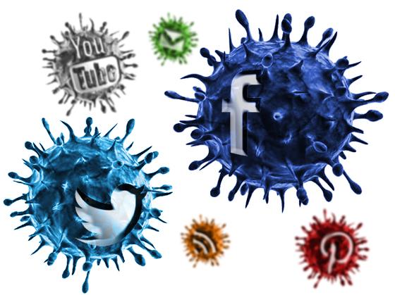 La fórmula secreta para crear contenido viral. Infografía