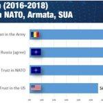Ahogyan a történelemben rendszeresen köpönyegforgató románok látják helyzetüket Európa és az USA viszonylatában - az Adevărul cikke