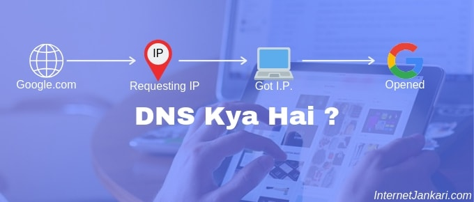 domain name system in hindi, dns full form, Domain name system kya hai,
