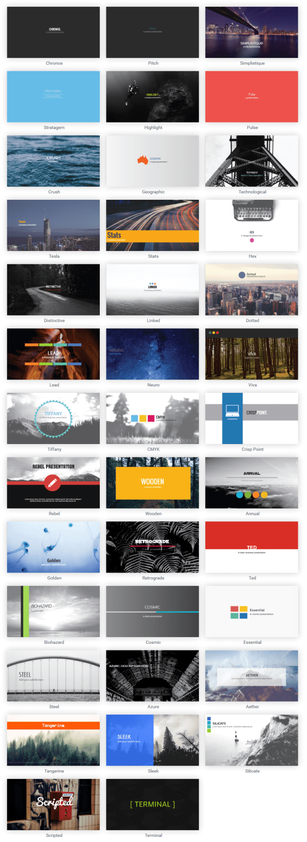 Presentation Templates - Visme Review