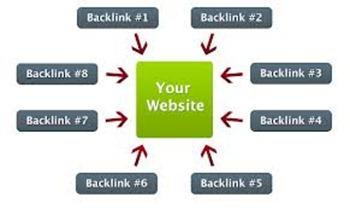cara backlink mudah
