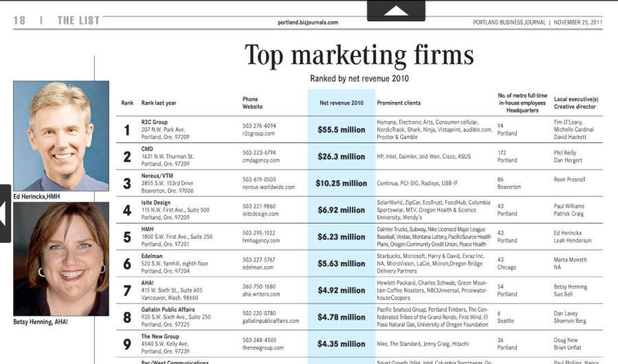 top business firms perfect design 8 on uncategorized design ideas - Top Marketing Companies