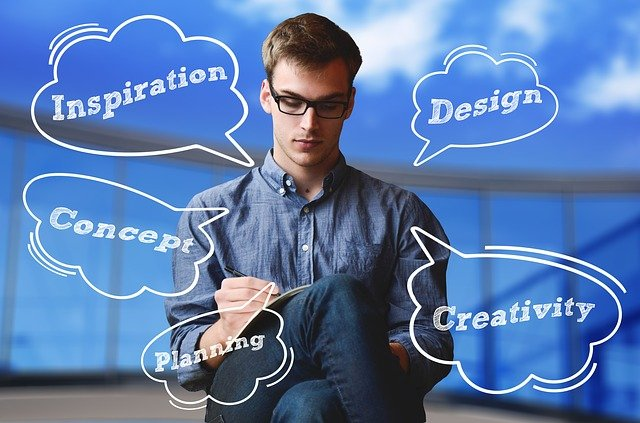 creative process involved in creating an multilevel marketing business plan - Creative Process Involved In Creating An Multi-level Marketing Business Plan