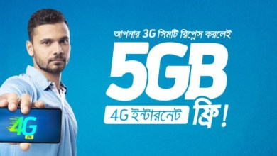 4G SIM Replacement Offer Banner