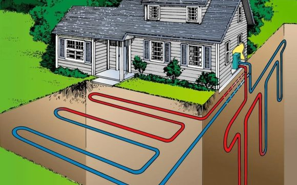 How Does Geothermal Heating Work