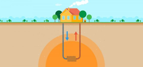 Geothermal heating installation