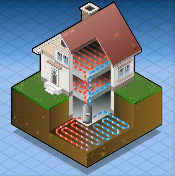 geothermal heat condition