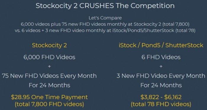 Stockocity-2