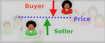 BUYERS AND SELLERS MARKET 'DON'T SEE THE TOTAL BUYERS AND TOTAL SELLERS'