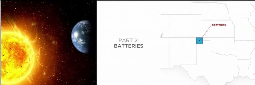 Elon Musk Solarenergiebedarf der USA