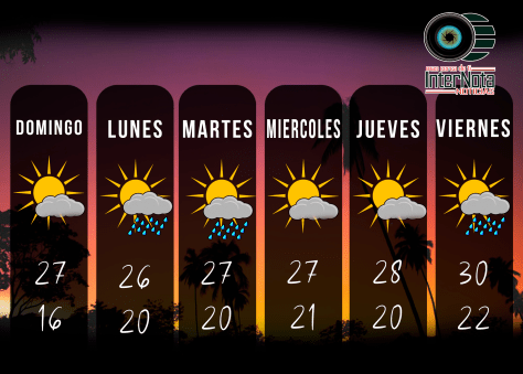 clima11052019.png