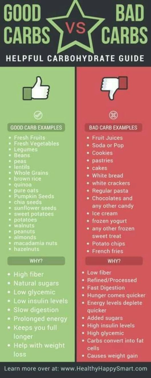 My Guide To Eating Healthy