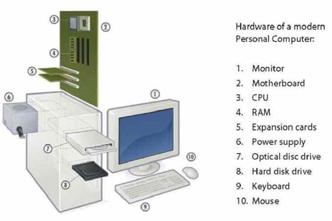 bagian bagian komputer