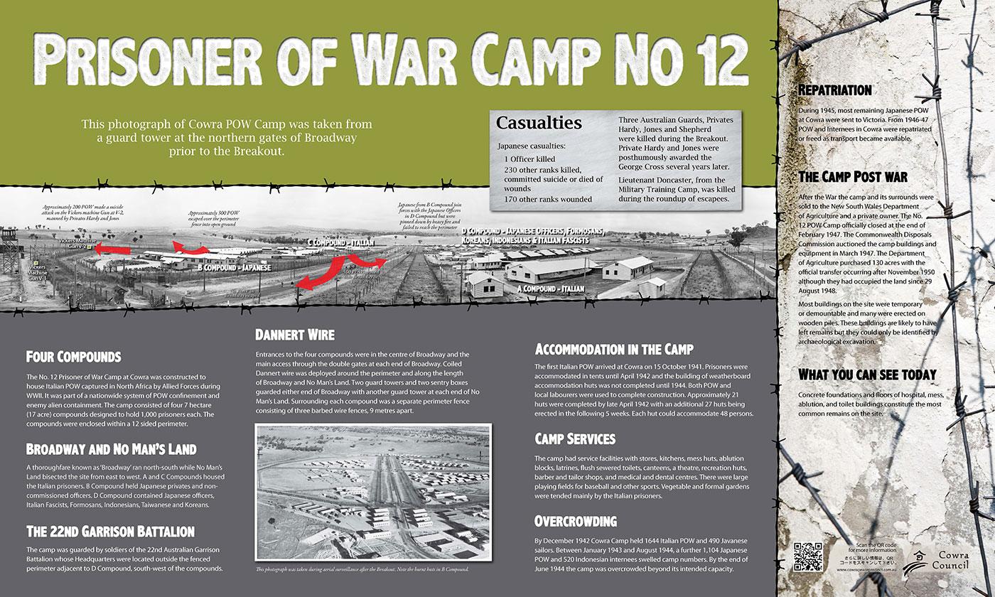 Cowra POW Camp Escape sign
