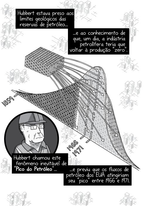 Pico do Petróleo, por Stuart McMillen #066