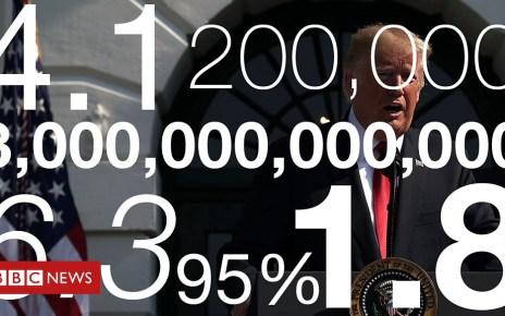 102724936 p06fwq1d - Donald Trump loves his economic numbers