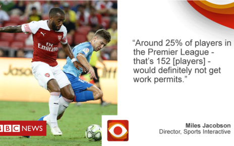 102923727 jacobson quote - What could Brexit mean for the Premier League?