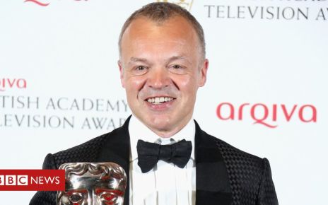 106267066 gettyimages 168624867 - Graham Norton to return as host for Bafta TV Awards