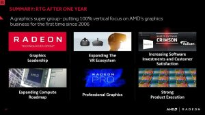 amd-radeon-technologies-group