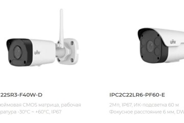камеры Uniview